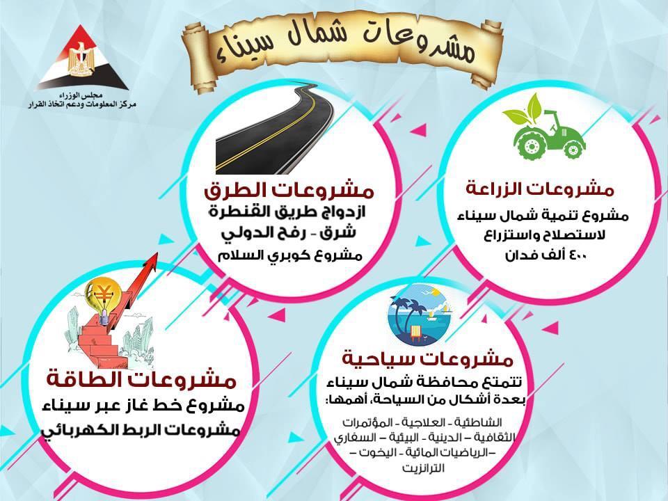 العيد القومى لمحافظة شمال سيناء (1)