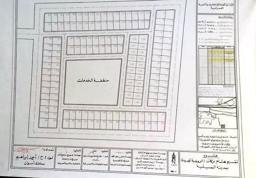 مخطط المشروع
