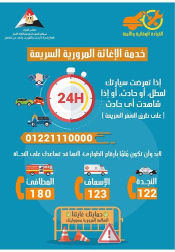 المركز الإعلامى لمجلس الوزراء يستعرض 10 إرشادات لتجنب الحوادث (3)