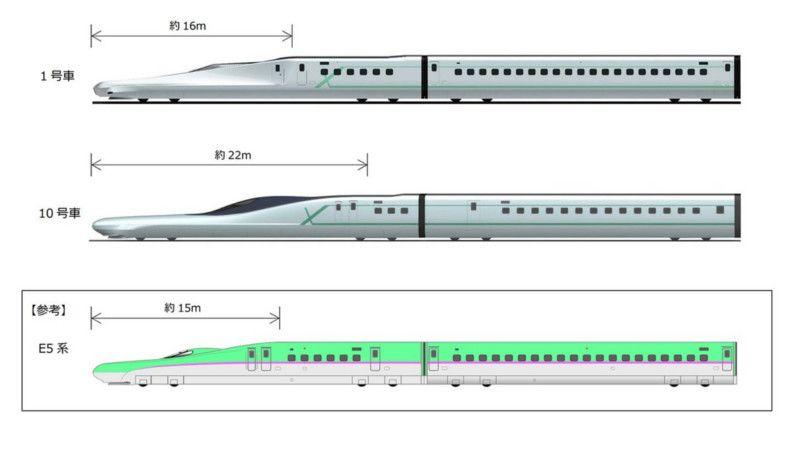 تصميم قطار الطلقة Alfa-X