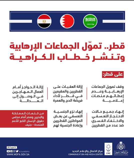 إنفوجراف الخارجية السعودية