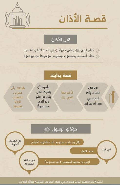 أعناق طالت السماء اعرف قصة الأذان مع بداية دخول الإسلام إنفوجراف اليوم السابع