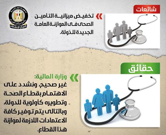 الحكومة-تنفى-الشائعات-(10)
