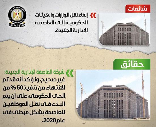 الحكومة-تنفى-الشائعات-(5)