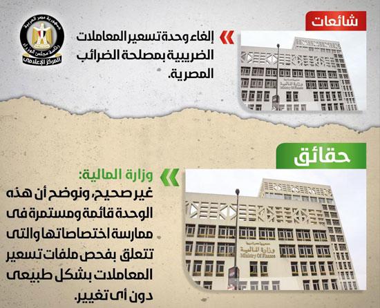 الحكومة-تنفى-الشائعات-(8)