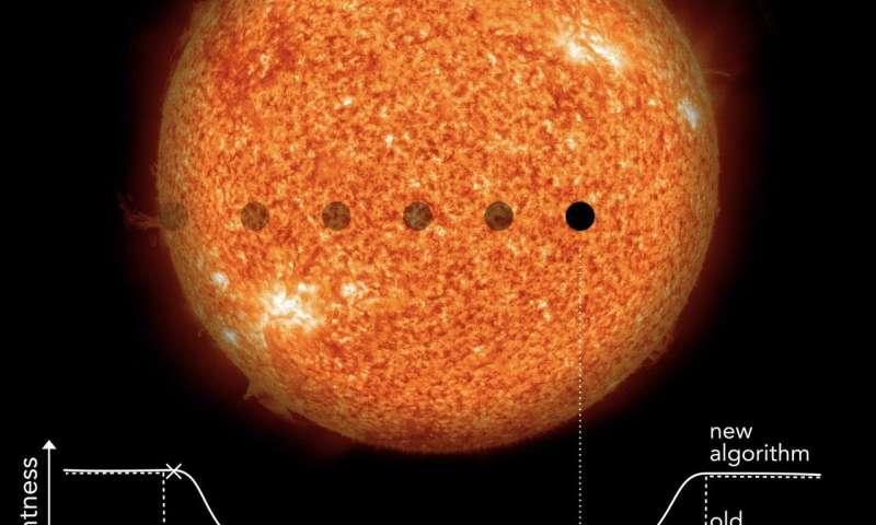 كواكب خارجية