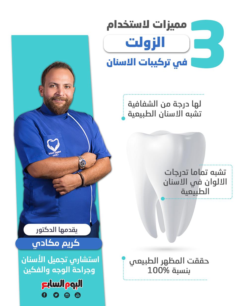 """3 مميزات لاستخدام """" الزولت"""" في تركيبات الاسنان"""