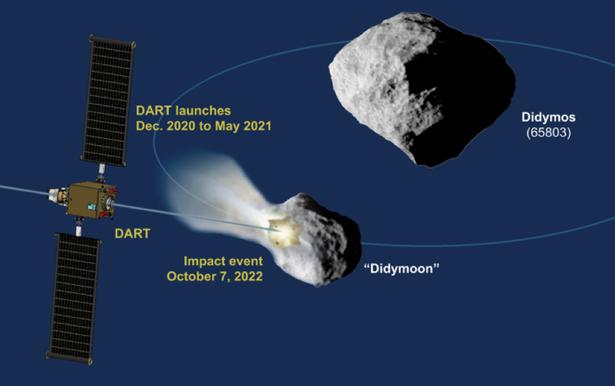 الكويكب