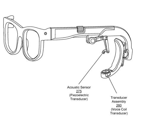 جانب من تصميم النظارة