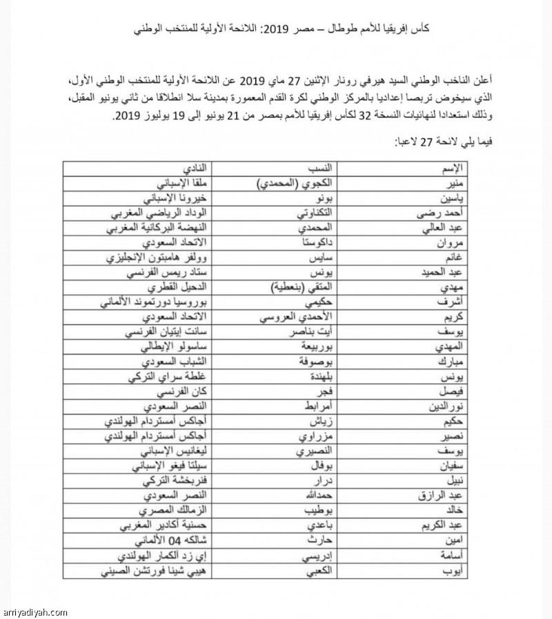 قائمة منتخب المغرب الاولية