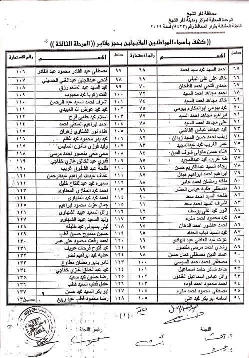 أسماء المقبلوين في حجز المقابر المرحلة الثالثة بكفر الشيخ  (4)