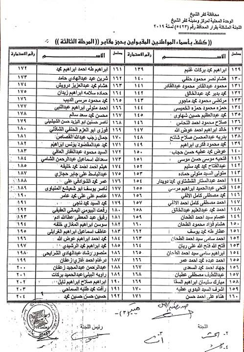 أسماء المقبلوين في حجز المقابر المرحلة الثالثة بكفر الشيخ  (1)