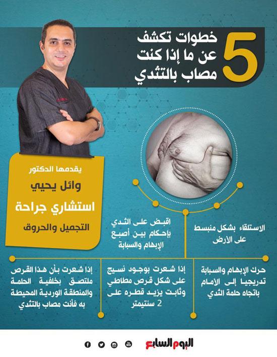 5 خطوات تكشف عن ما إذا كنت مصاب بالتثدي