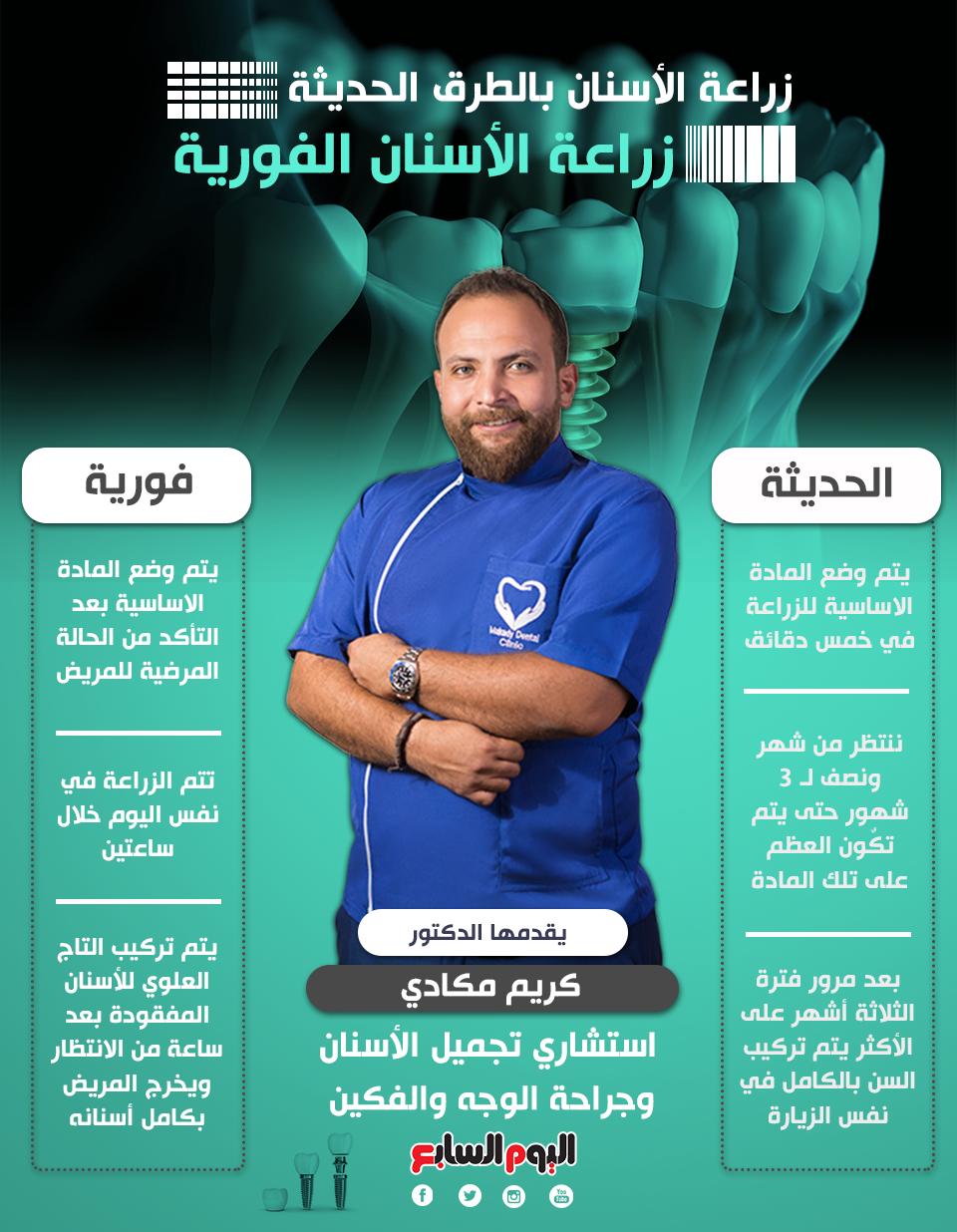 زراعة الاسنان بالطريق الحديث vs زراعة الأسنان الفورية