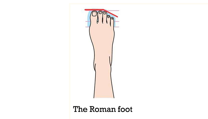 The-Roman-foot-3