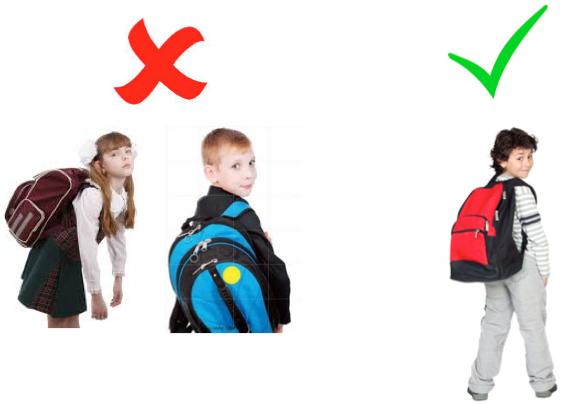 اسباب الم الظهر عند الاطفال الحقيبة