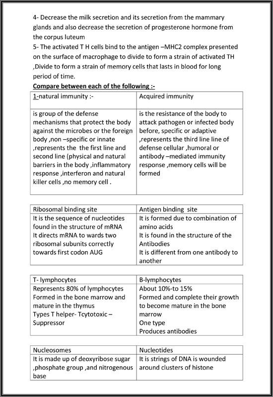 اجابات مراجعة الاحياء لغات (2)