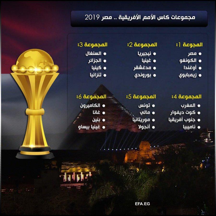 مجموعات بطولة كأس الأمم فى مصر 2019