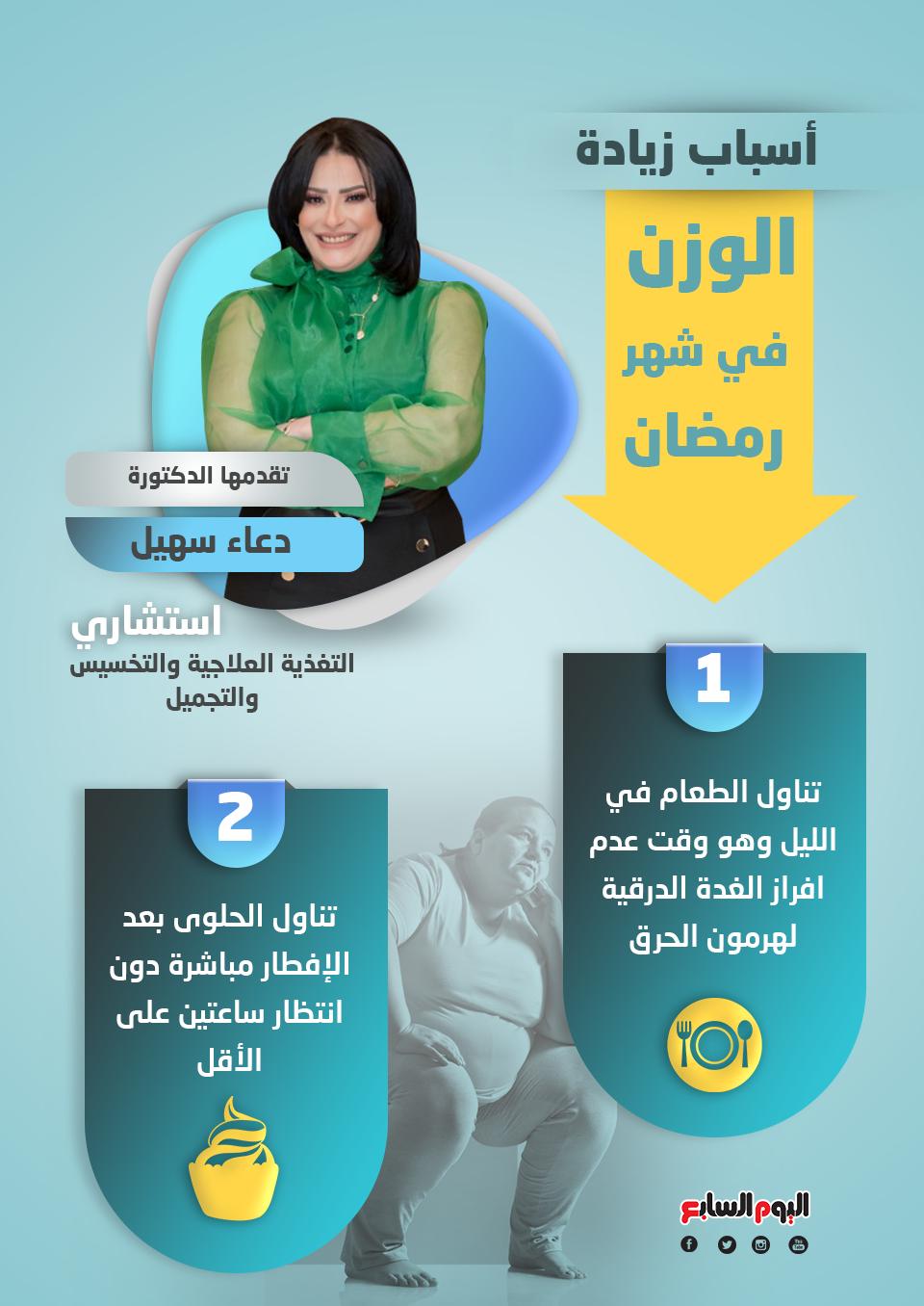 أسباب زيادة الوزن في شهر رمضان
