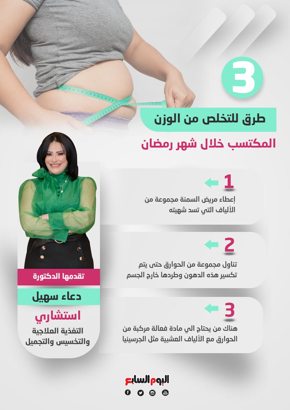 3 طرق للتخلص من الوزن المكتسب خلال شهر رمضان