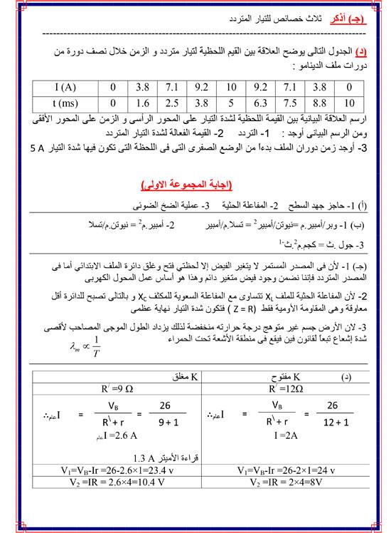 المراجعات النهائية لطلاب الثانوية العامة فى مادة الفيزياء (5)