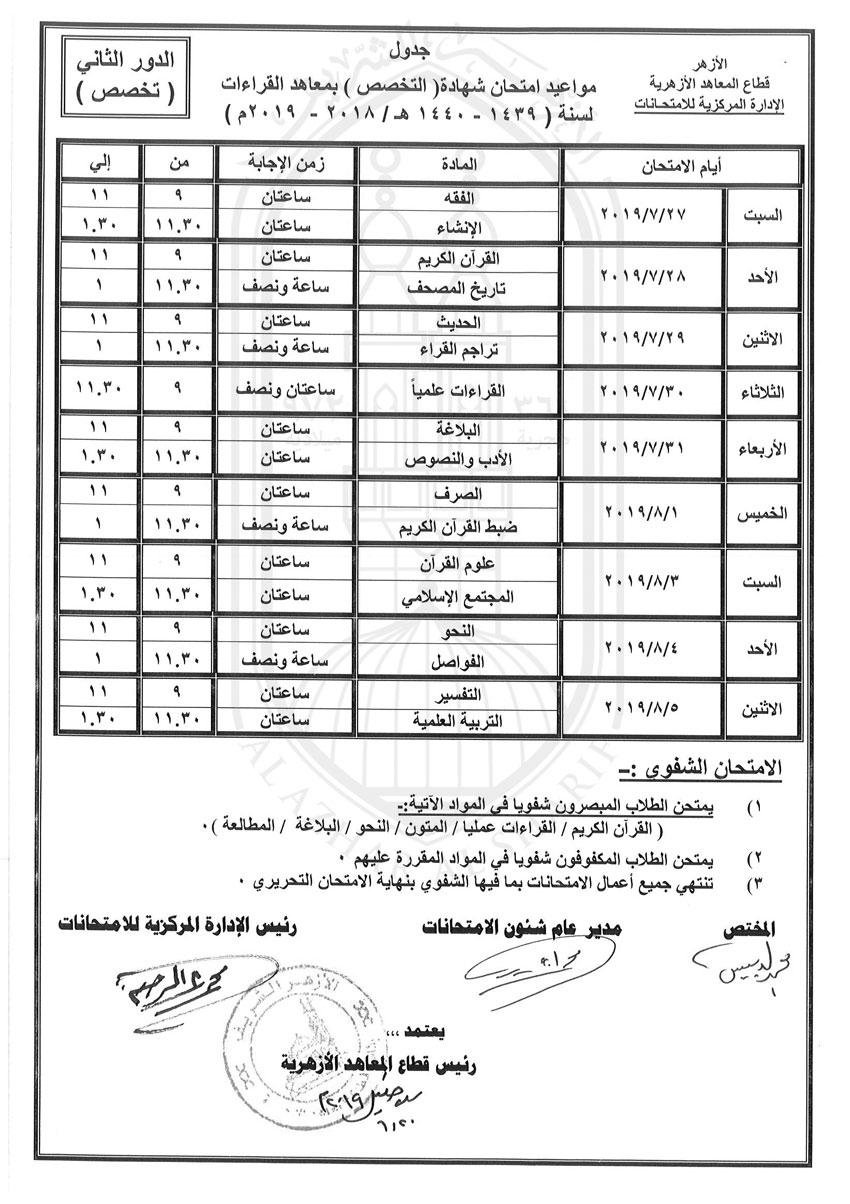 جدول-شهادة-التخصص-دور-ثانى-2018-2019