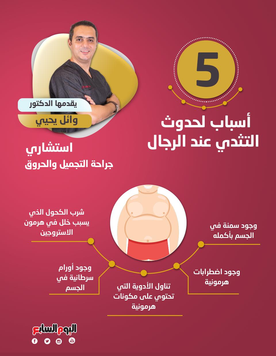 5 اسباب لحدوث التثدي عند الرجال