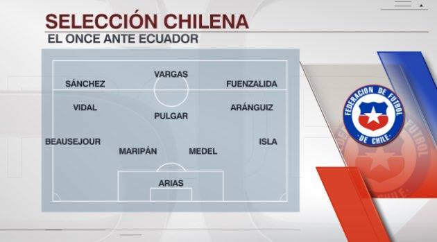 تشكيل منتخب تشيلى