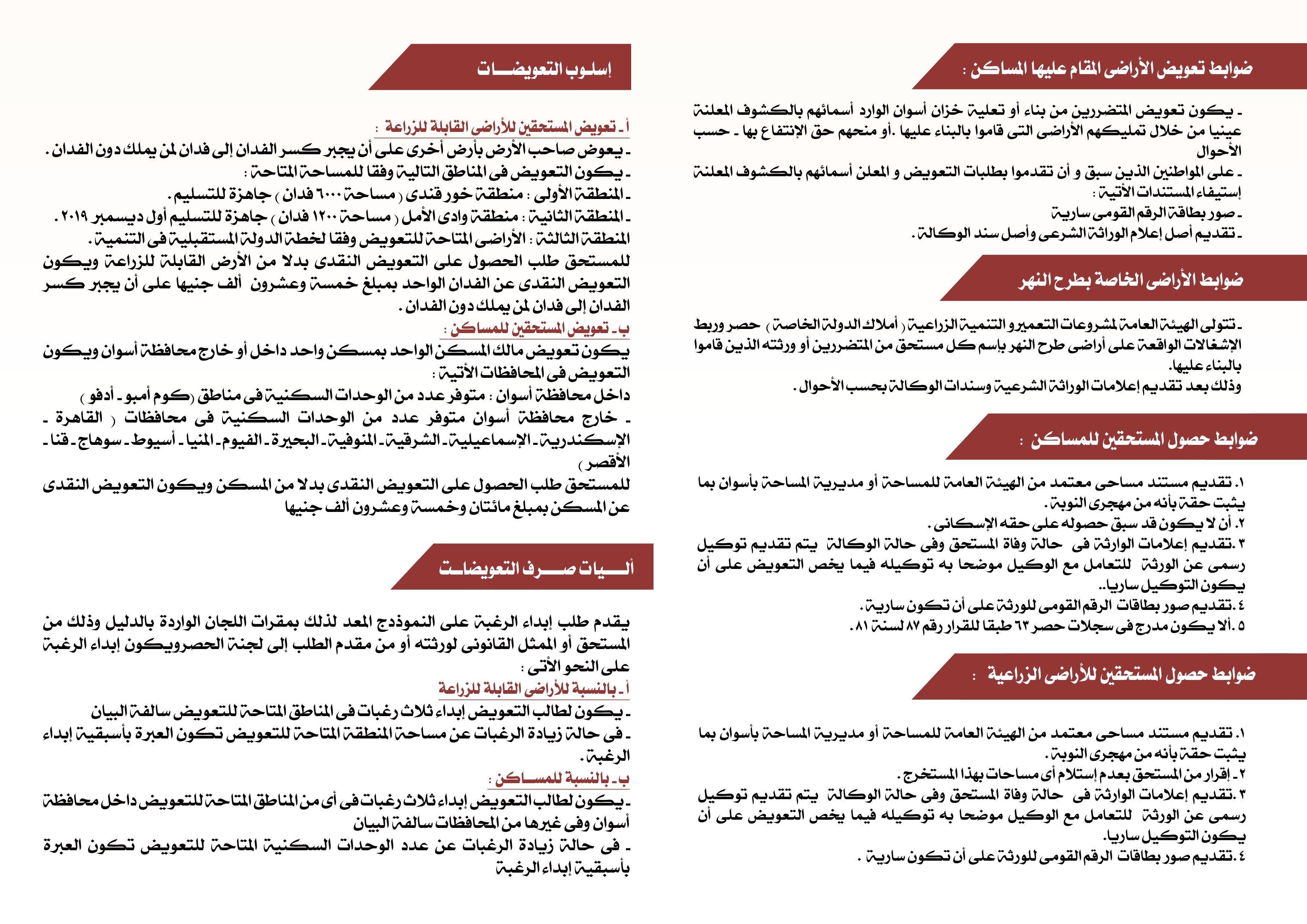 أماكن تقديم الطلبات (2)