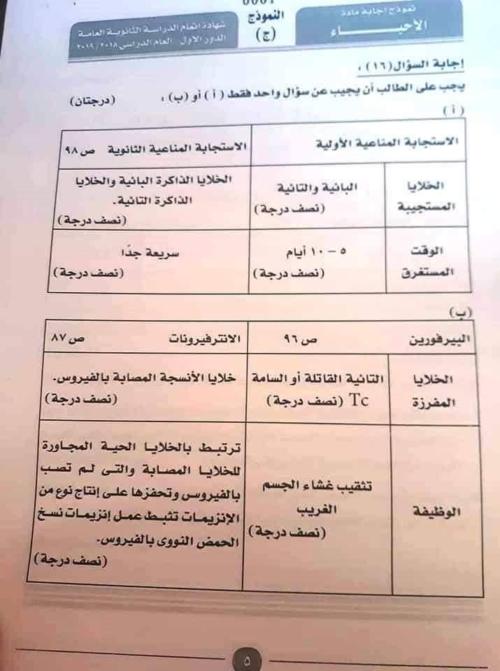 نموذج إجابة امتحان مادة الأحياء (5)