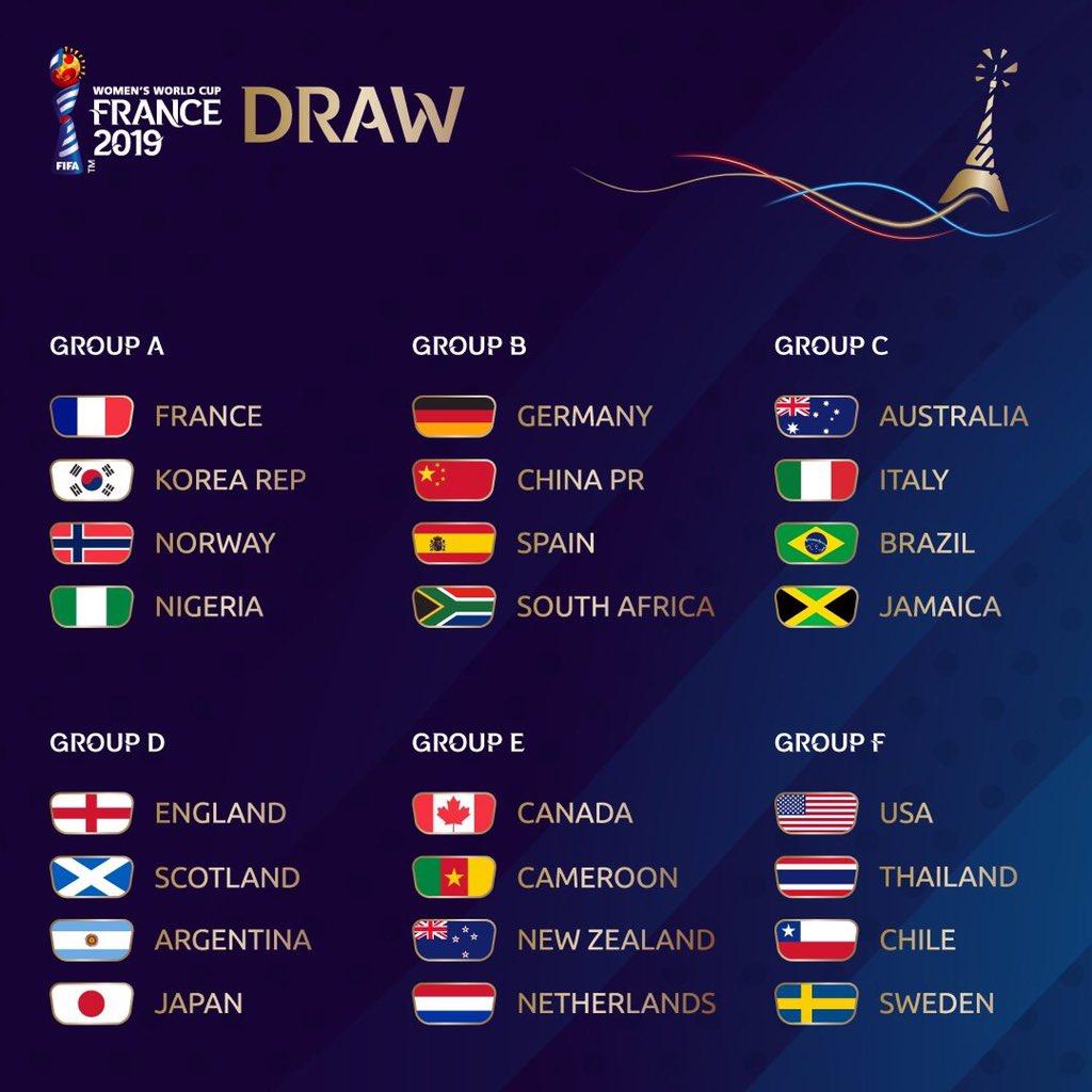 قرعة كأس العالم للسيدات