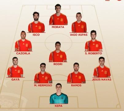 تشكيل مباراة جزر فاروه ضد اسبانيا