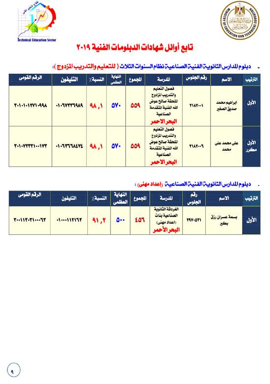 أوائل امتحانات الدبلومات الفنية (9)