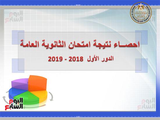 احصاءات-نتيجة-الثانوية-العامه2019-10