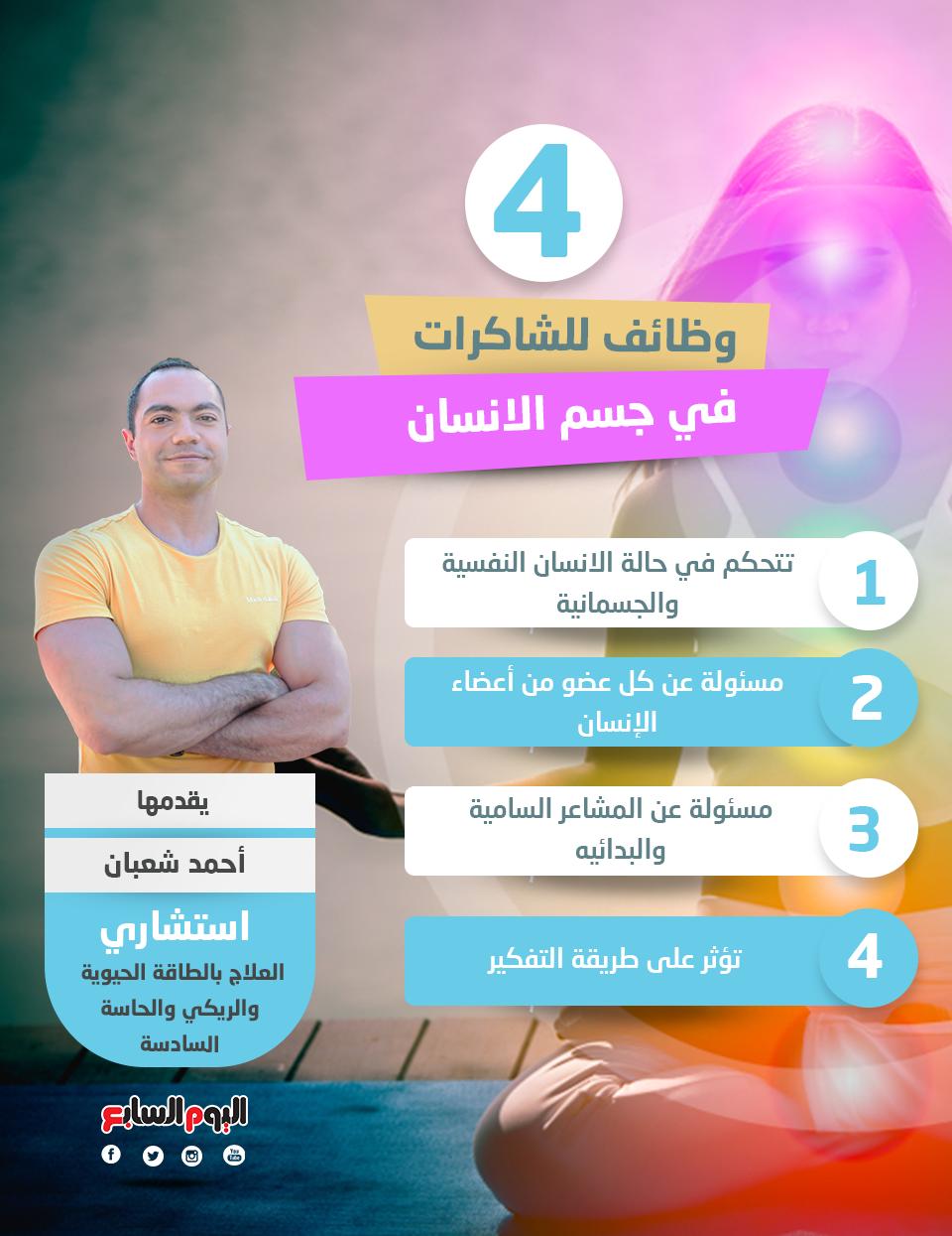 4 وظائف للشاكرات في جسم الانسان