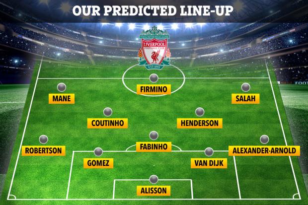 تشكيل ليفربول في الموسم الجديد