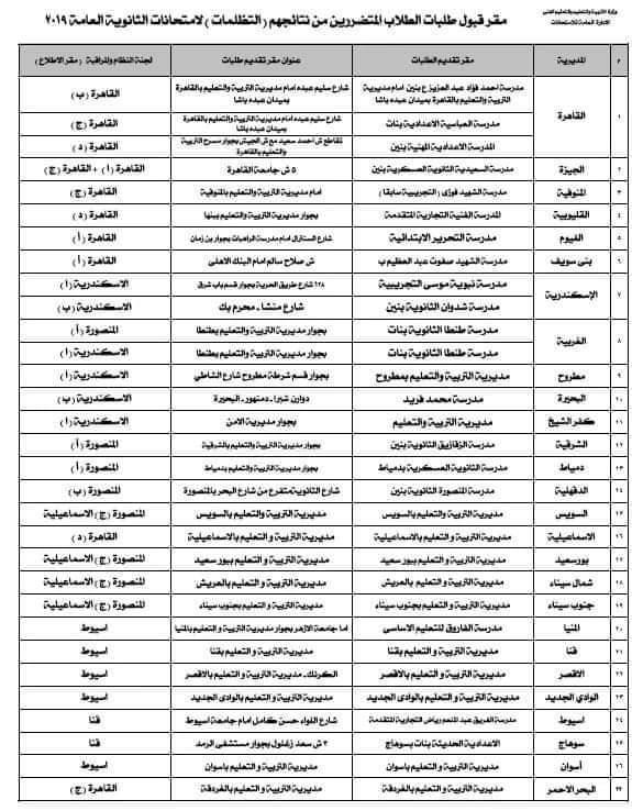 مقرات قبول تظلمات طلاب الثانوية العامة على نتيجة الامتحانات