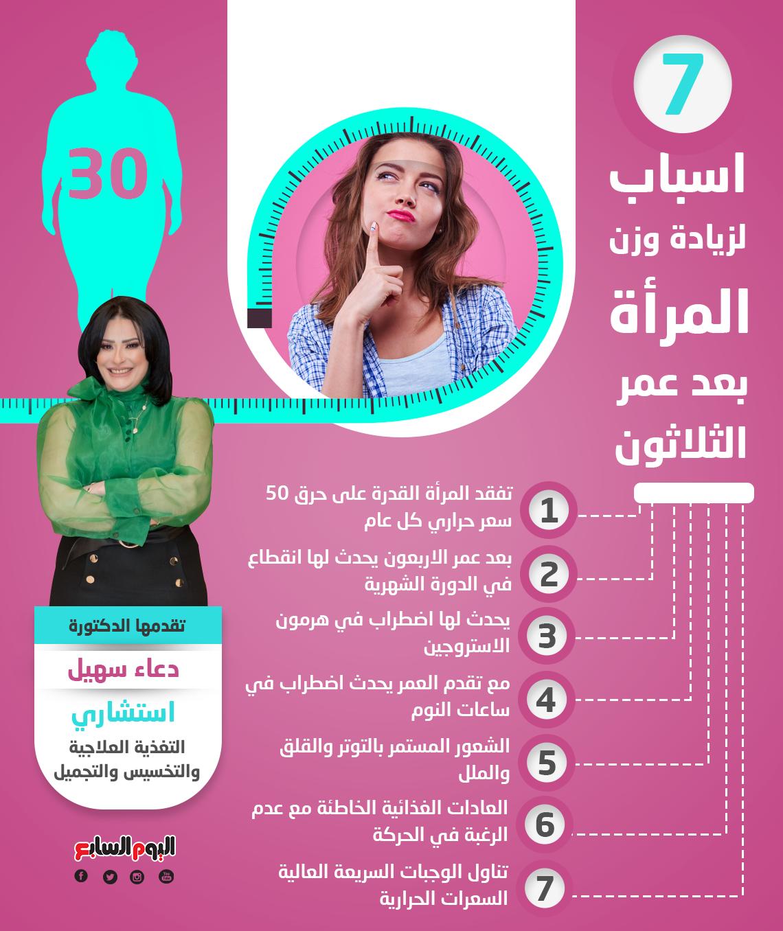 هم بطلة رمش زيادة الوزن عند النساء Claudiastories Com
