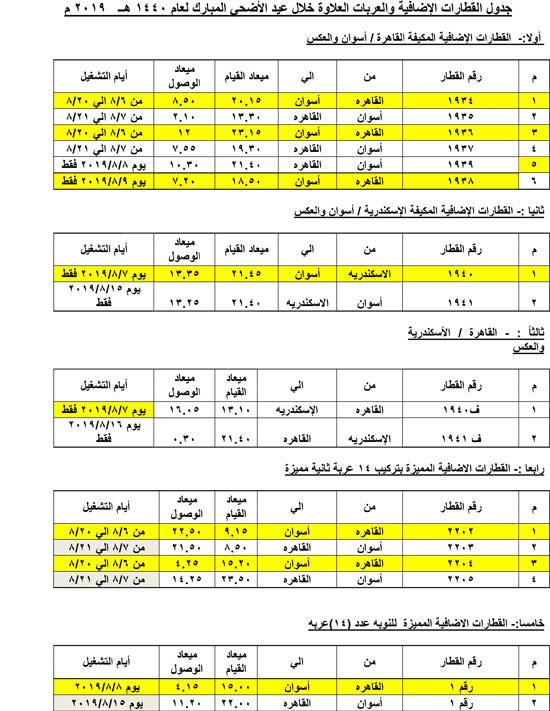 القطارات الإضافية خلال فترة عيد الأضحى (1)