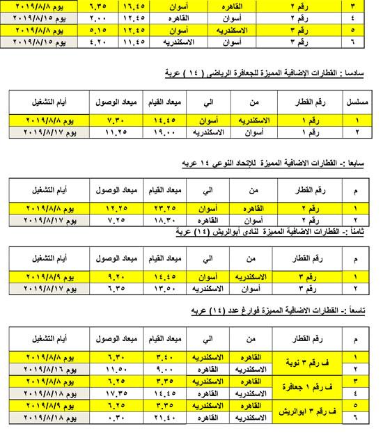 القطارات الإضافية خلال فترة عيد الأضحى (2)