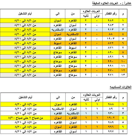 القطارات الإضافية خلال فترة عيد الأضحى (3)