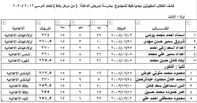 كشوف المقبولين لدخول اختبارات مدارس التمريض (7)