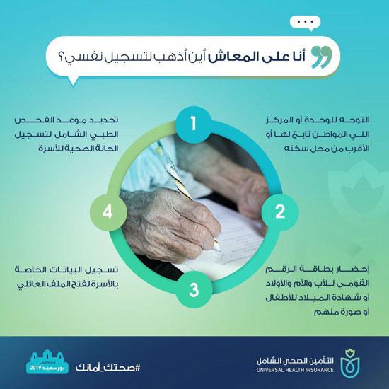 منظومة التأمين الصحى الشامل (1)