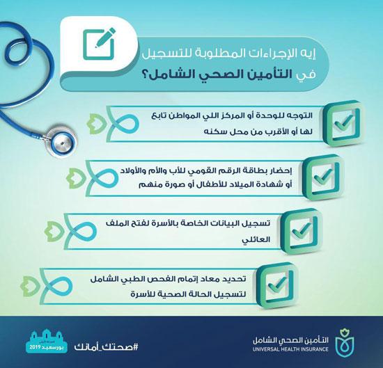 منظومة التأمين الصحى الشامل (3)