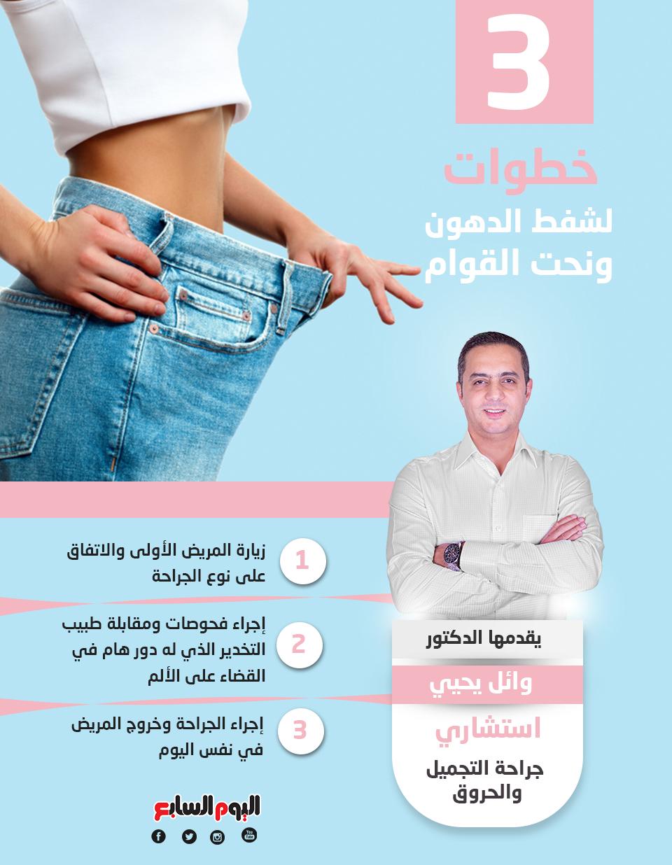 3 خطوات لشفط الدهون ونحت القوام