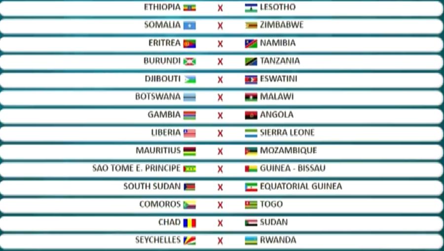نتائج قرعة الدور الأول فى تصفيات كأس العالم 2022 اليوم السابع