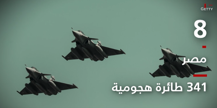 مصر تتفوق على تركيا و إسرائيل ضمن أكبر 10 جيوش بعدد الطائرات الهجومية 225679-8