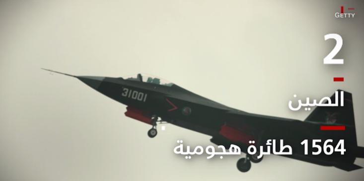 مصر تتفوق على تركيا و إسرائيل ضمن أكبر 10 جيوش بعدد الطائرات الهجومية 227210-2