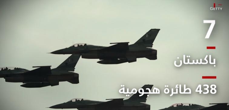 مصر تتفوق على تركيا و إسرائيل ضمن أكبر 10 جيوش بعدد الطائرات الهجومية 269269-7