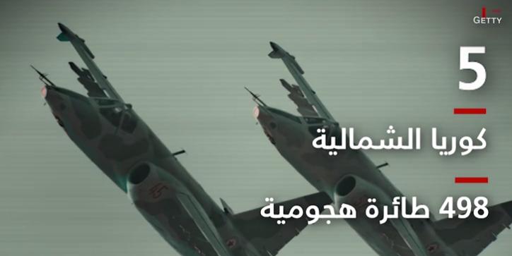 مصر تتفوق على تركيا و إسرائيل ضمن أكبر 10 جيوش بعدد الطائرات الهجومية 300874-5